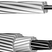 鋼芯鋁絞線專業生產廠家
