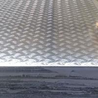廠價現貨鋁板