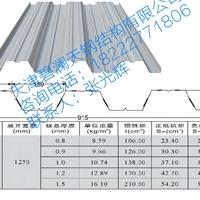 樓承板LK-915壓型鋼板