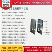 常規鋁單板廠家直銷