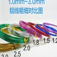 高弹性3003防锈扁线、5052铝扁线、漆包铝线