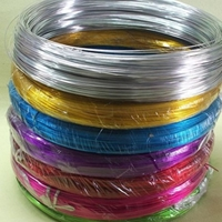 直銷1100陽極氧化鋁線 6061合金鋁線價格