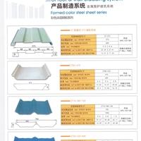 900瓦楞铝板生产厂家