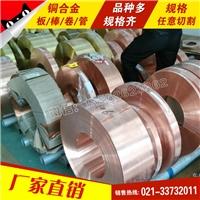 BZn22-26銅合金