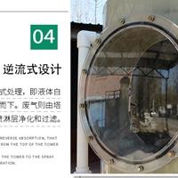噴淋塔廢氣處理異味清除裝置