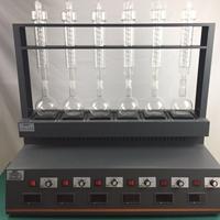 多功能蒸餾器CYZL-6C氨氮蒸餾器