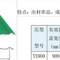 永汇生产铝合金900型瓦楞压型板