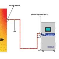 圣凯安供燃气锅炉尾气分析仪锅炉改造