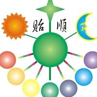 镍表面化学七彩钝化剂 炫彩防氧化剂