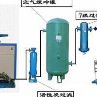 制氮机 变压吸附制氮装备 空压机
