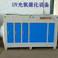 1万风量喷漆车间UV光氧催化设备