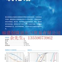 輕金屬-氧化鋁-指定銷售商