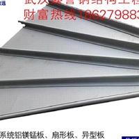 铝镁锰 铝镁锰板 铝镁锰合金板