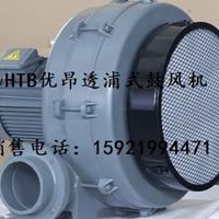 HTB75-053透浦多段式鼓风机