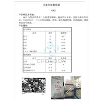 原裝進口 住友氧化鋁AM21