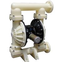 MK80(3寸)大口径塑料泵 板框压滤机泵PP泵