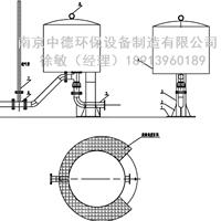 旋转式智能池底喷射器怎么选型?