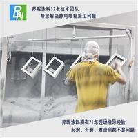 耐高温静电原子灰-喷粉喷塑专用原子灰-邦昵涂料
