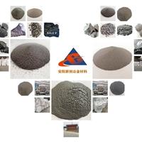 选矿用硅铁粉批发选矿工业中重介质硅铁粉