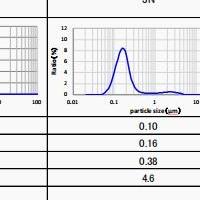 MLCC添加 氧化镝 氧化钬 氧化钇 氧化铽 氧化铒