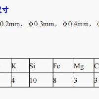 大明化学氧化铝球 99.99% 氧化铝磨球