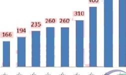 张深根:再生铝产量增长迅速 产业存在哪些问题